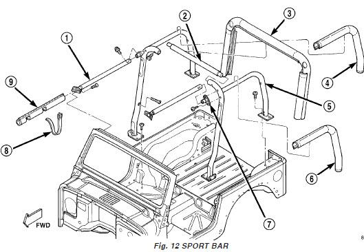 jeep wrangler yj 1994 1995 1996 manual de reparacion